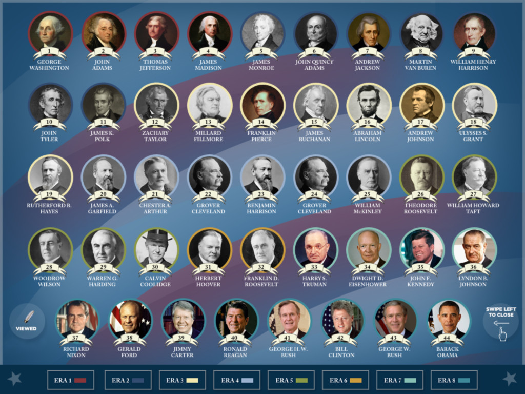 a history of the evolution of the presidential powers in the united states The national government only wields powers granted by the states federalism is a compromise meant to eliminate the in the case of the united states.