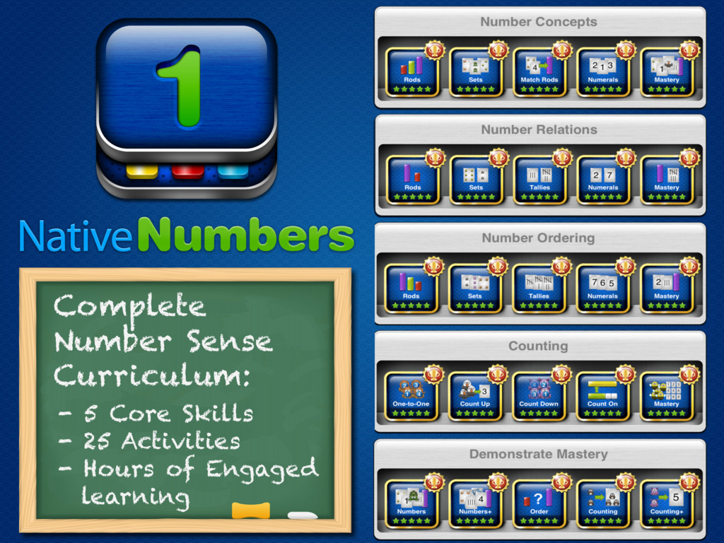 Native Numbers - Complete Number Sense Mastery Curriculum Screenshot